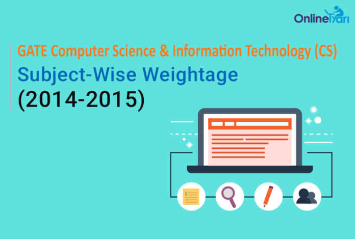 GATE Computer Science Subject Weightage (2014-2015)