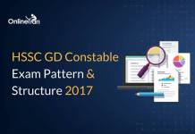 HSSC GD Constable Exam Pattern & Structure 2017