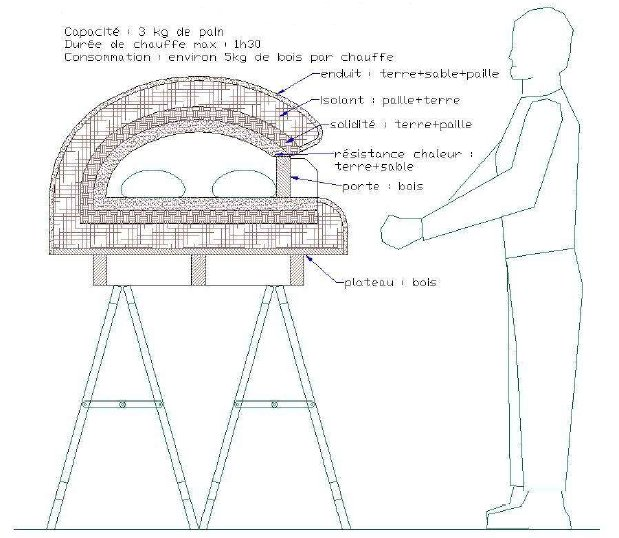 Cendrier Exterieur Design Schema Construction Four A Pain