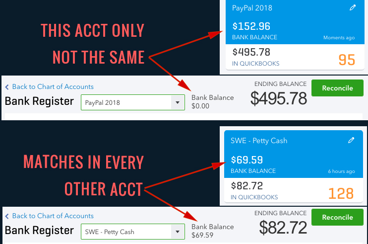 Bank Balance Incorrectly Showing $000 in Register - QuickBooks