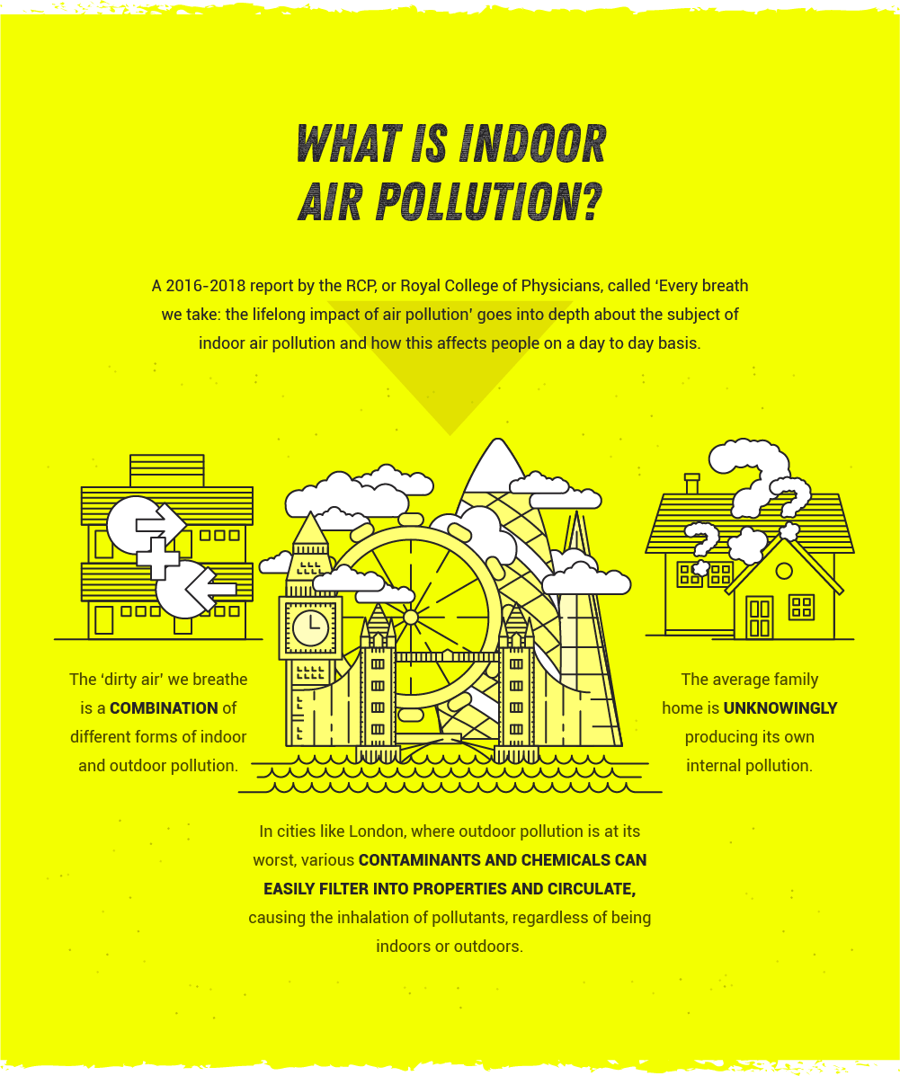 How To Reduse Pollution Indoor Air Pollution A Silent Epidemic
