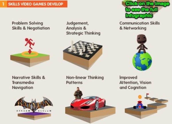 How-Video-Games-Are-Changing-Education-Online-Colleges-2i8lidc