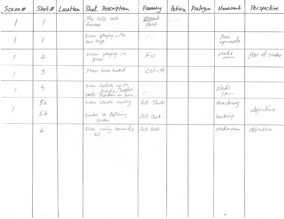 SHOT LIST EXAMPLE COMD3523 SPRING2016