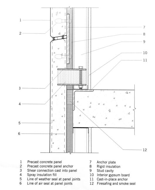 May 2018 \u2013 Dream team - Concrete Wall Insulation