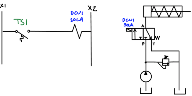 electrical wiring methods laying out circuits