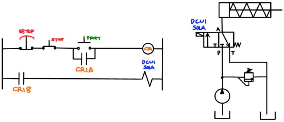ladder logic diagram for washing machine
