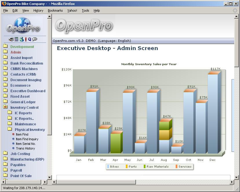Sales Analysis Module Business Management Software ERP software - sales analysis