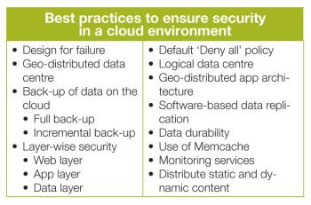 Best practices to ensuer security