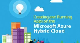 Creating and Running Apps on the Microsoft Azure Hybrid Cloud