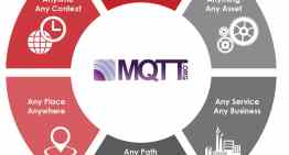 MQTT: Get started with IoT protocols