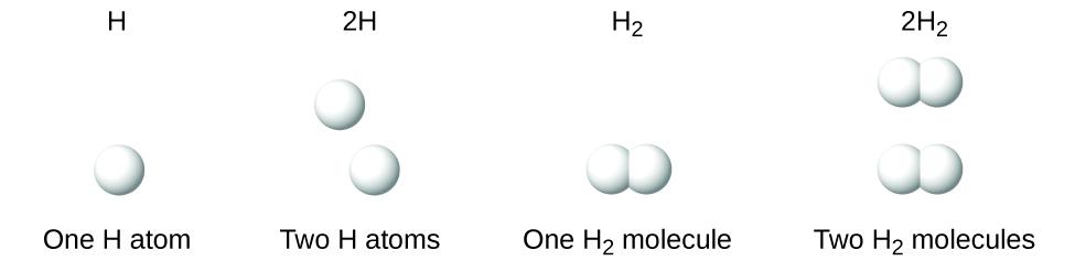 24 Chemical Formulas \u2013 Chemistry - molecule vs atom