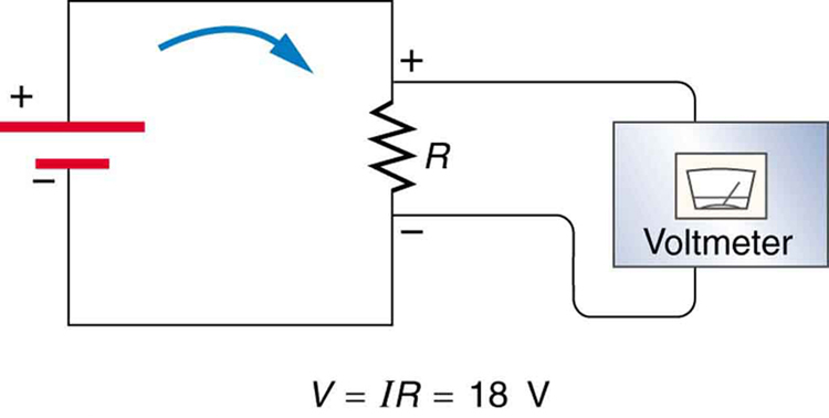 Ohm\u0027s Law Resistance and Simple Circuits \u2013 College Physics