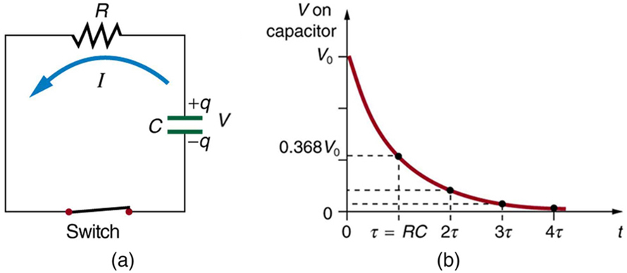 capacitors in dc circuit discharging