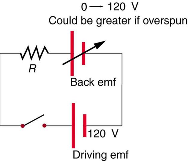 Back Emf \u2013 College Physics
