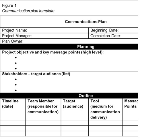 15 Communication Planning \u2013 Project Management