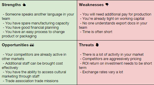 How do I do a SWOT Analysis - Open to Export - sample swot analysis