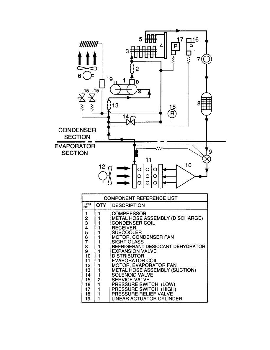 schematic diagram simple refrigeration system