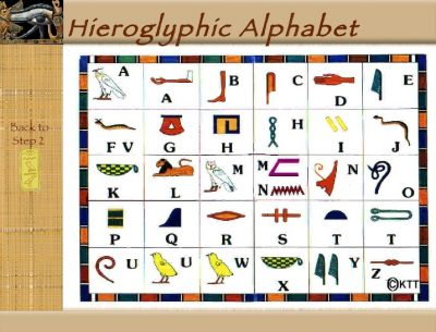 How Hieroglyphs Work cvfreelettersbrandforesight