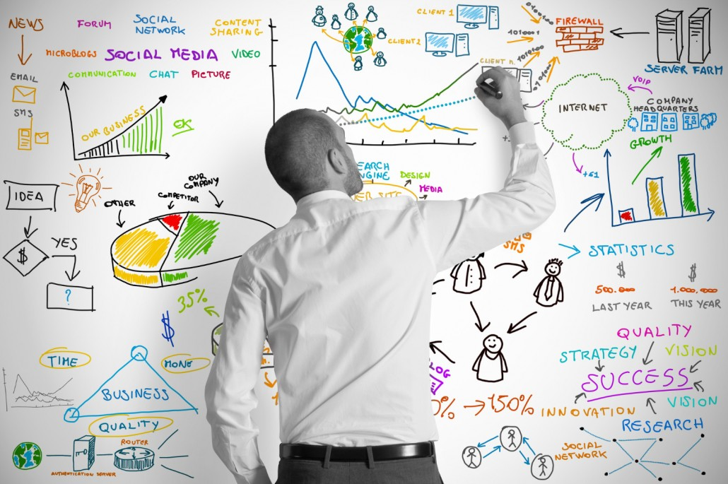 3 reasons your SME needs a marketing strategy