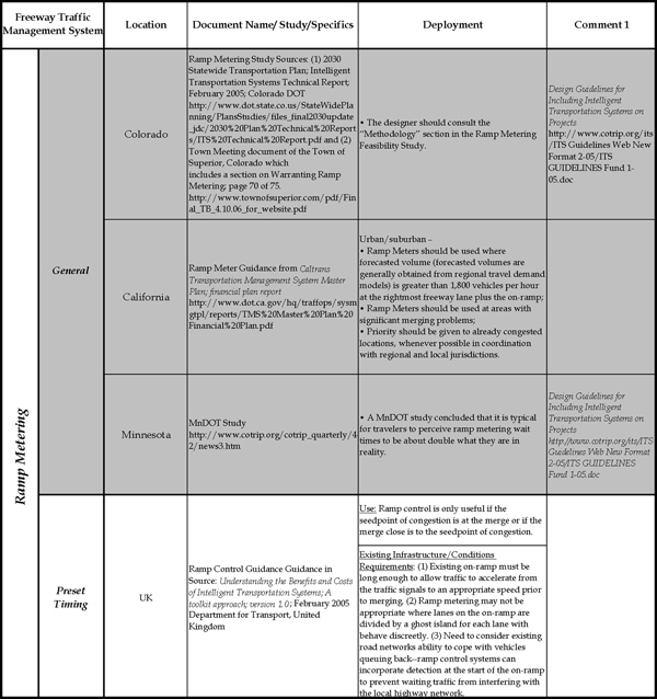 Applying Analysis Tools in Planning for Operations - Case Study #1 - case analysis template