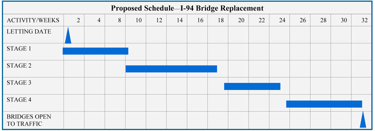Sample Construction Timeline Project Timeline Excel Template - sample planning calendar