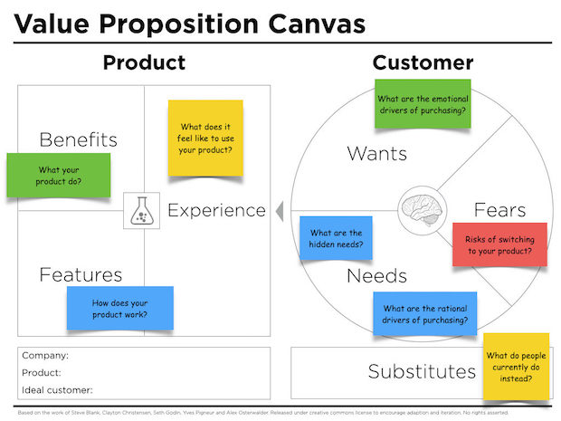 32 of the BEST Value Propositions (Plus How to Write Your Own)
