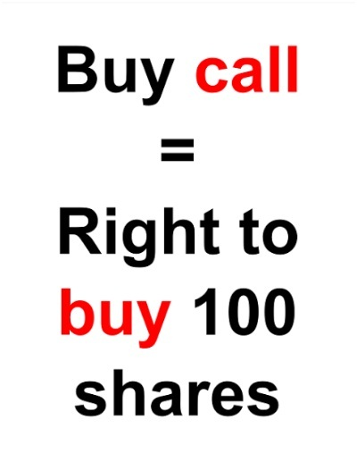 Worked Example Of Buying Call Options - The Options Manual