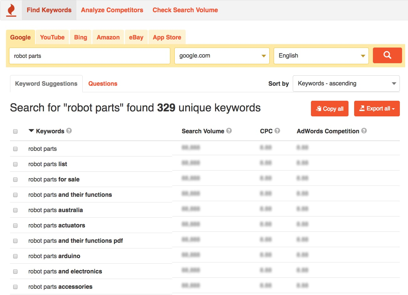 Keyword Tools 20 43 Best Keyword Research Tools For Seo Toolsrush