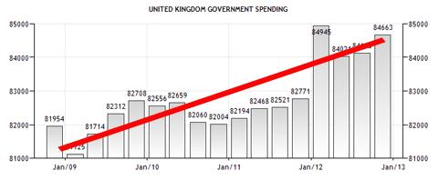 uk-austerity