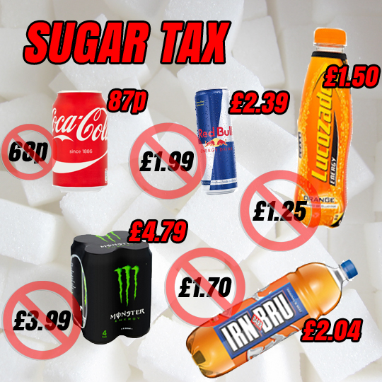 Obesity Rebel Challenge Pledge: How Sugar Tax Would Affect You