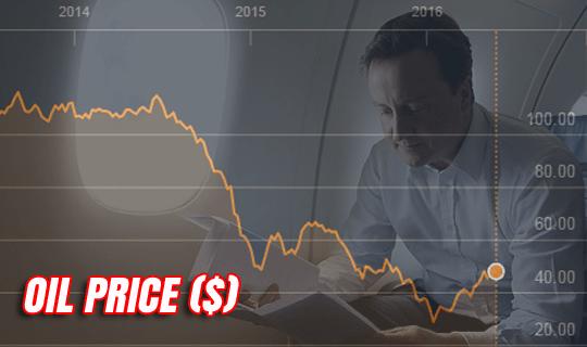 oil price cameron plane