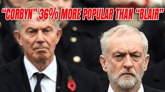 corbyn blair edit