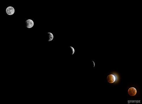 Lunar eclipse photo