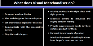 What does visual Merchandiser do