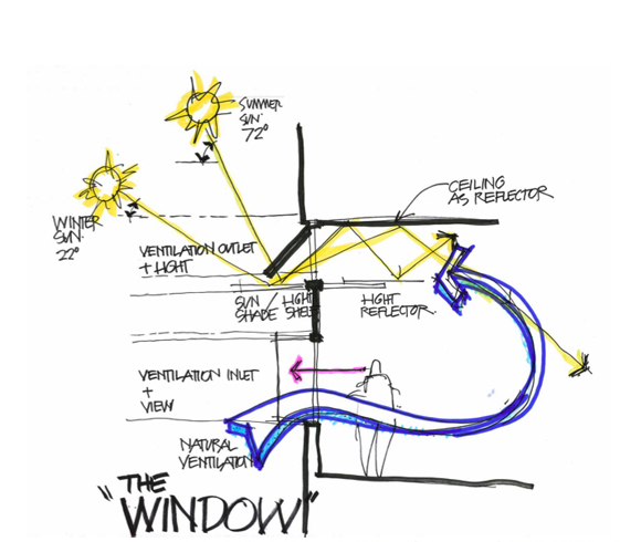 Window Diagram Light and Ventilation 090416_osc_windowjpg (561 - request for time off form