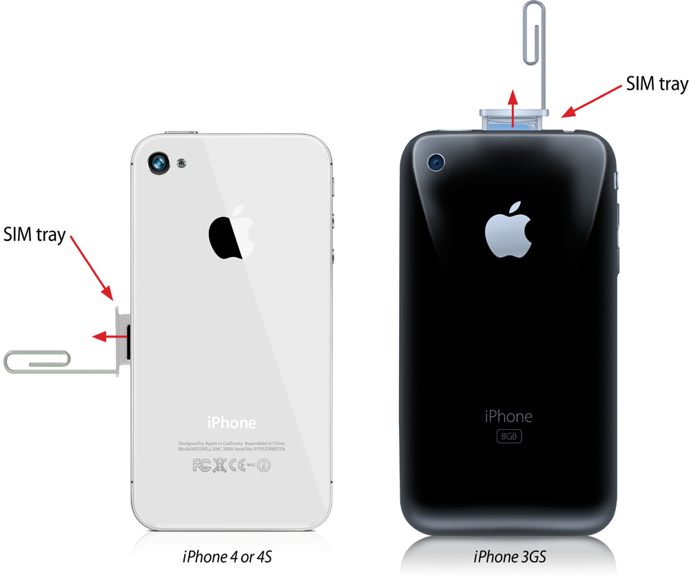 Iphone 3gs Sim Card Not Detected By Your Iphone The Iphone Book Covers