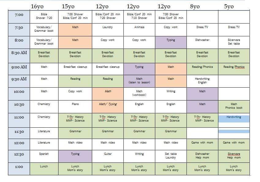 10 Unique Homeschool Schedules Organized Home School - homeschool schedule template