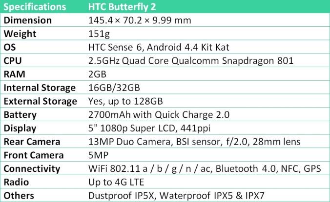 htc_butterfly2_spec