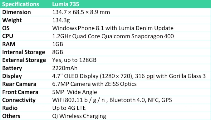 lumia 735 spec
