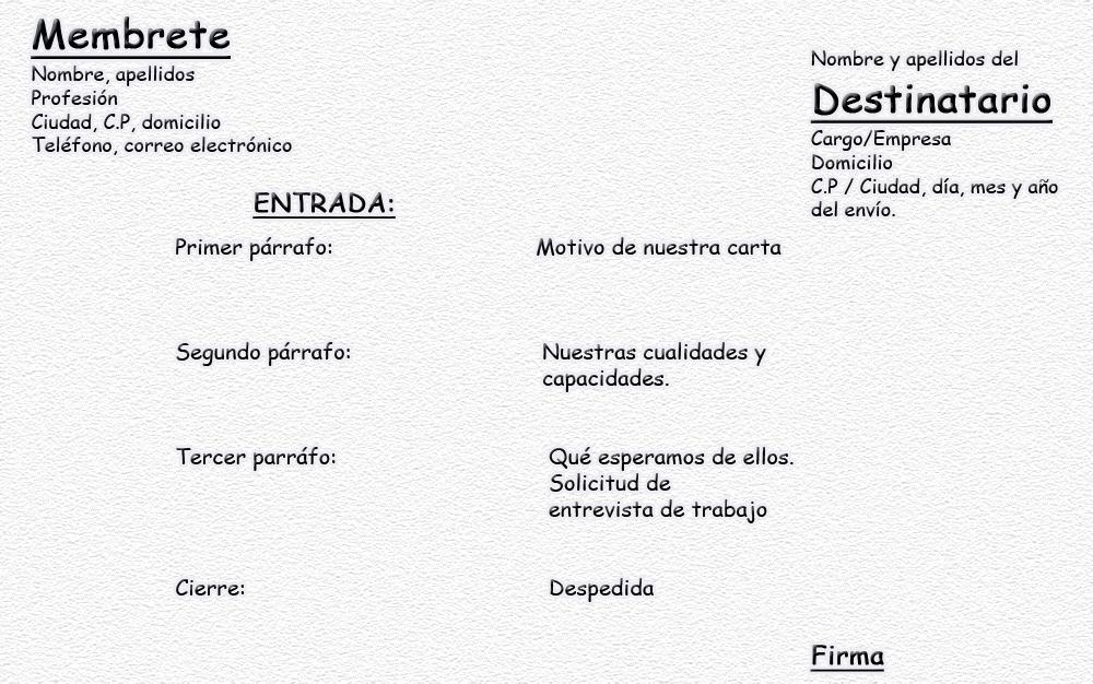 Claves para elaborar una carta de presentación Orientadores Palencia