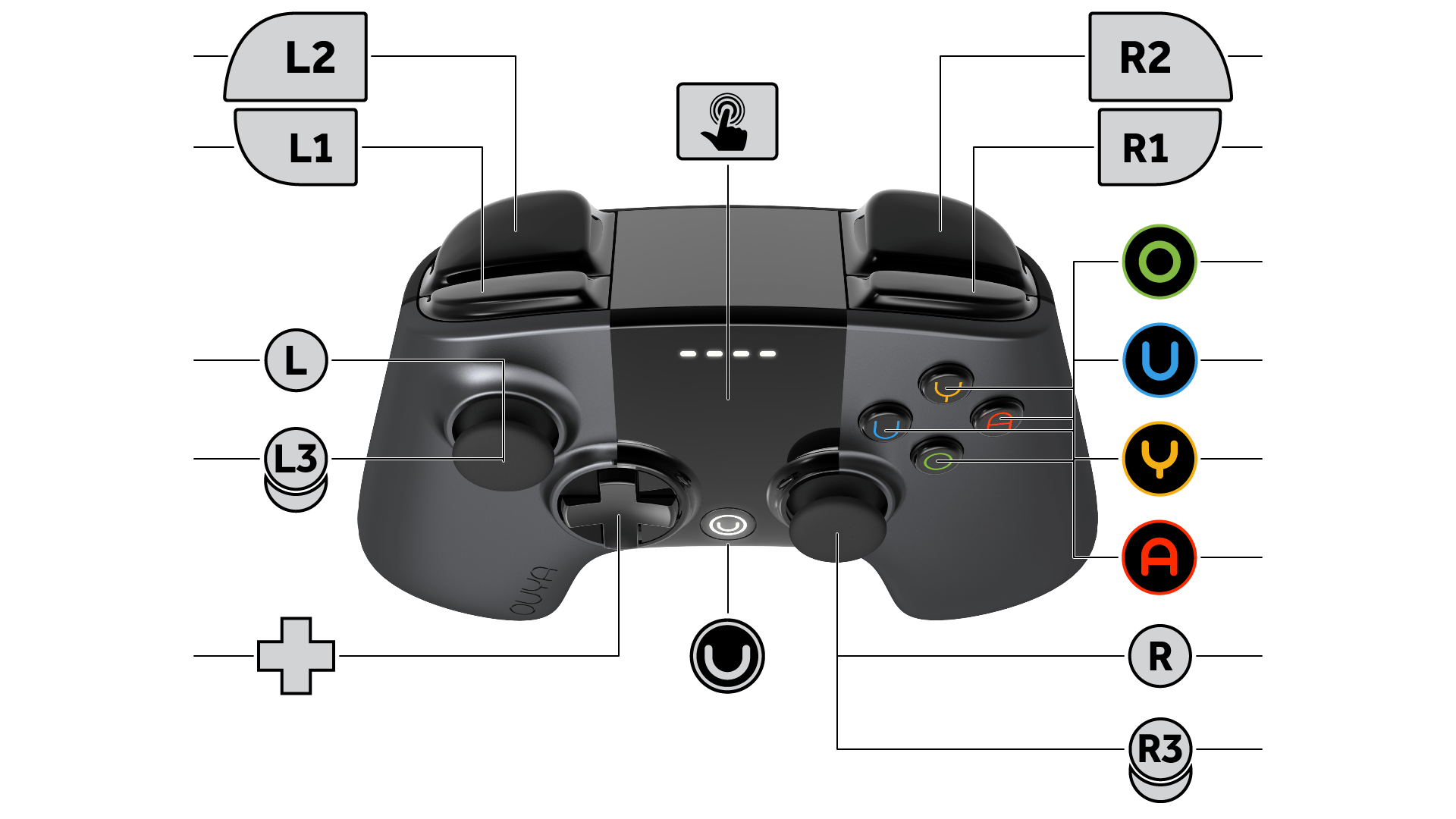 game controller wiring diagram