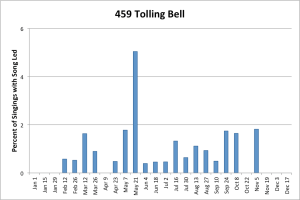 459TollingBell