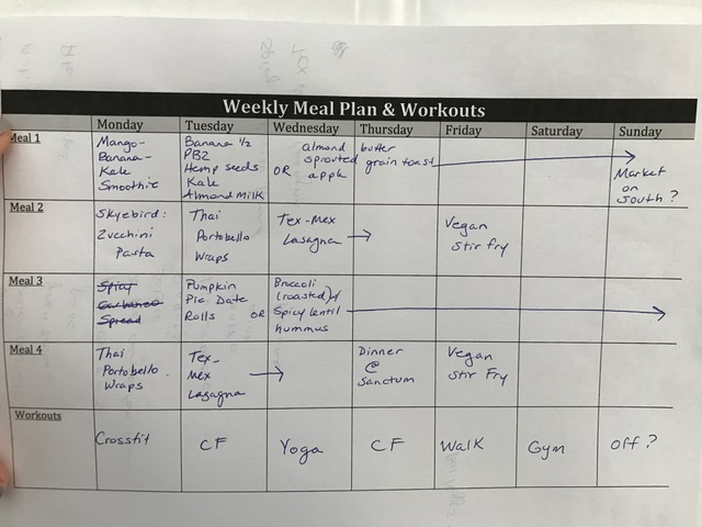 vegan plan for the week