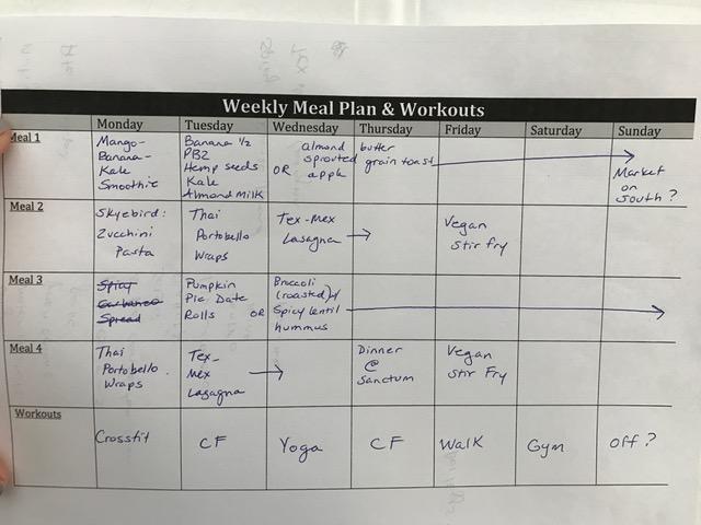 vegan plan for the week