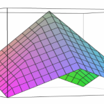 Fast Approximate Distance Functions