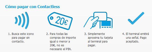 "Proceso de pago con tarjeta ""contactless"""