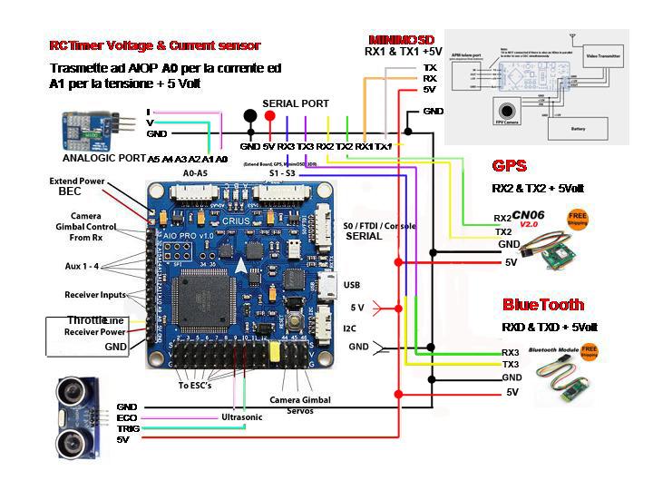 circut wiring diagram kk2 tricopter esc wiring diagram rc groups