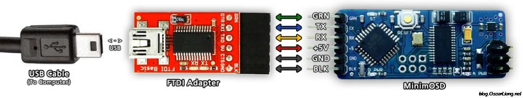 Naze32 Wiring Diagram Wiring Diagram