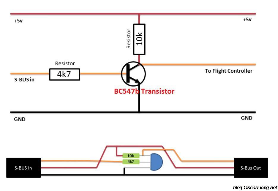How to Setup SBus, SmartPort Telemetry - Oscar Liang