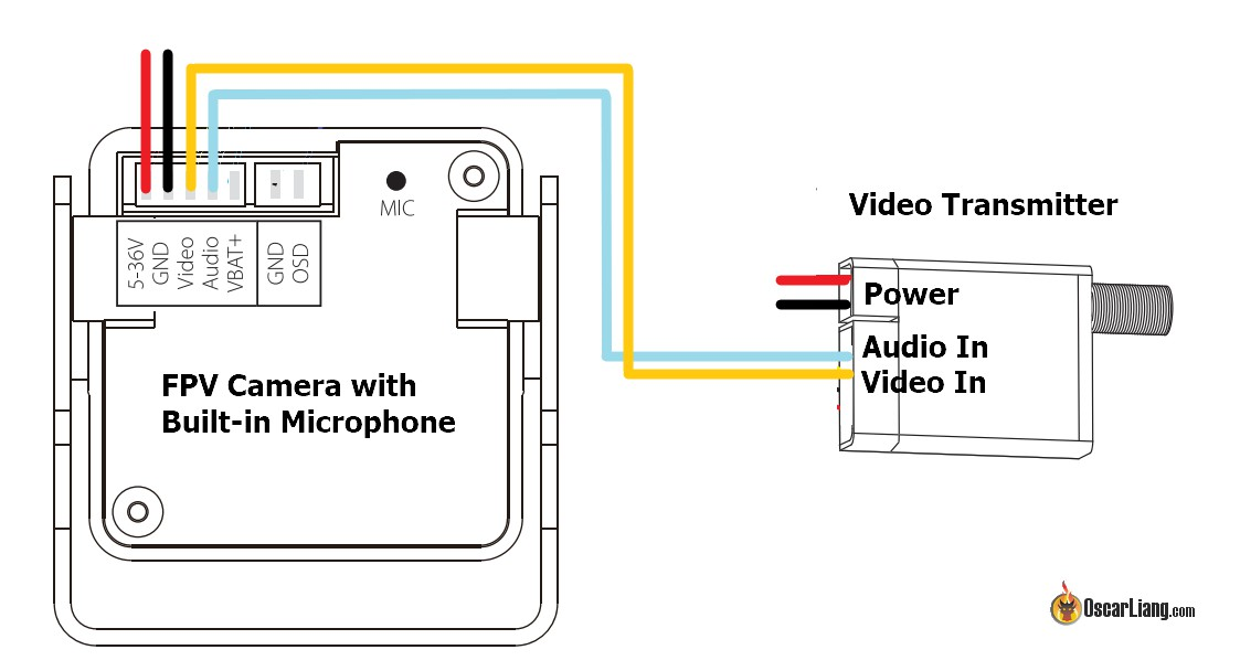 Vtx Wiring Diagram - Wiring Diagram Data